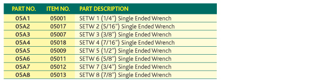 Single Ended Wrenches