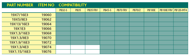 Imperial Compatibility Chart
