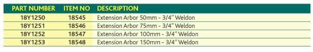 Extension Arbor Specifications