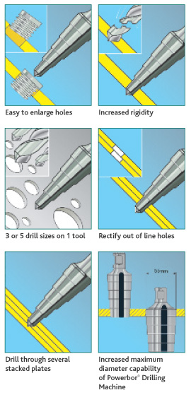 Step Drill Advantages