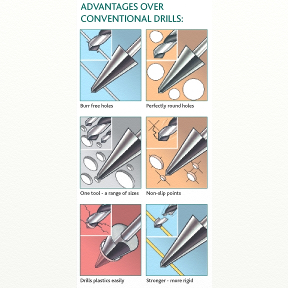 Conecut High Speed Steel Sheet And Tube Drills